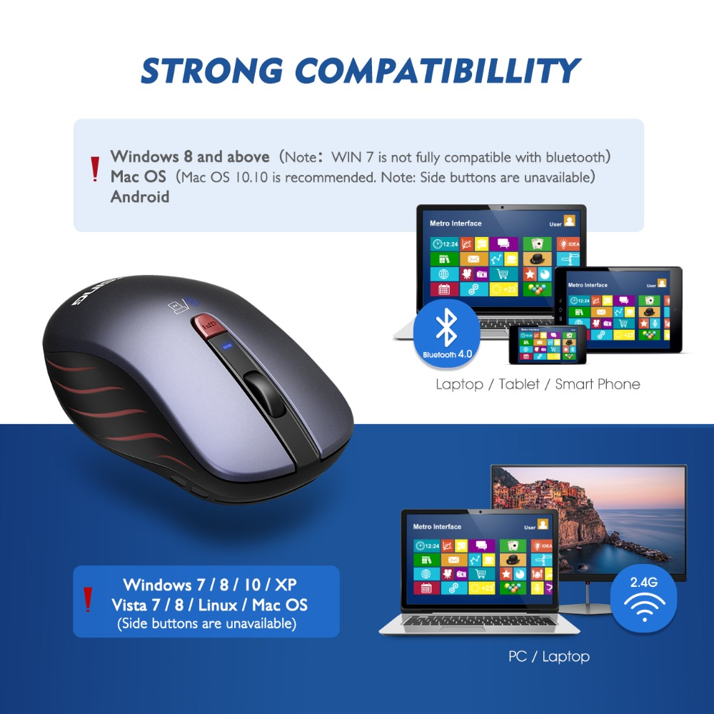 US $11 04 40% OFF|VicTsing 2 4G Wireless Mouse 6 Button DPI Adjustable  Ergonomic Mouse Multi Point Connections Bluetooth Mouse For  Laptop/PC/Phone-in