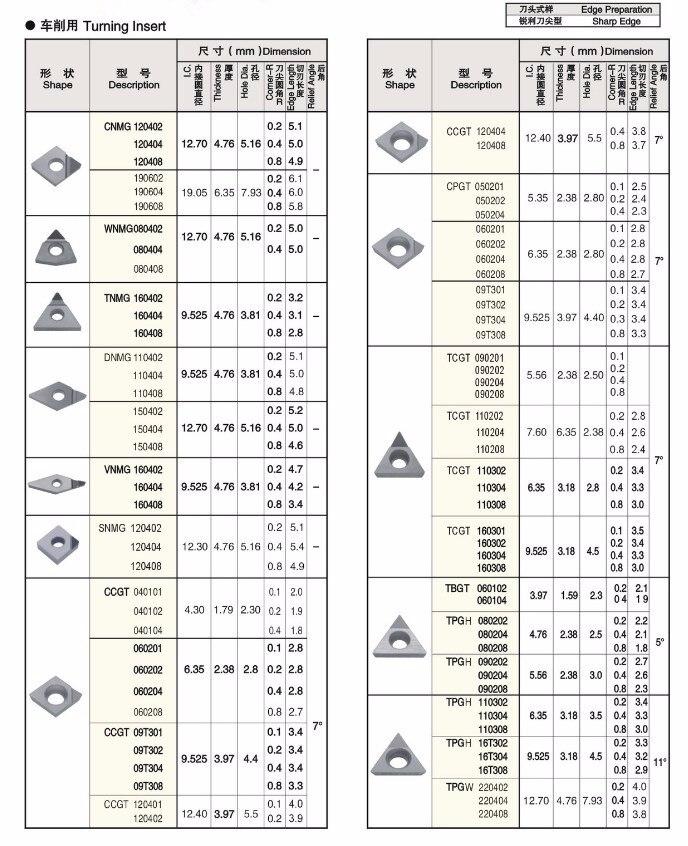 China diamond inserts Suppliers