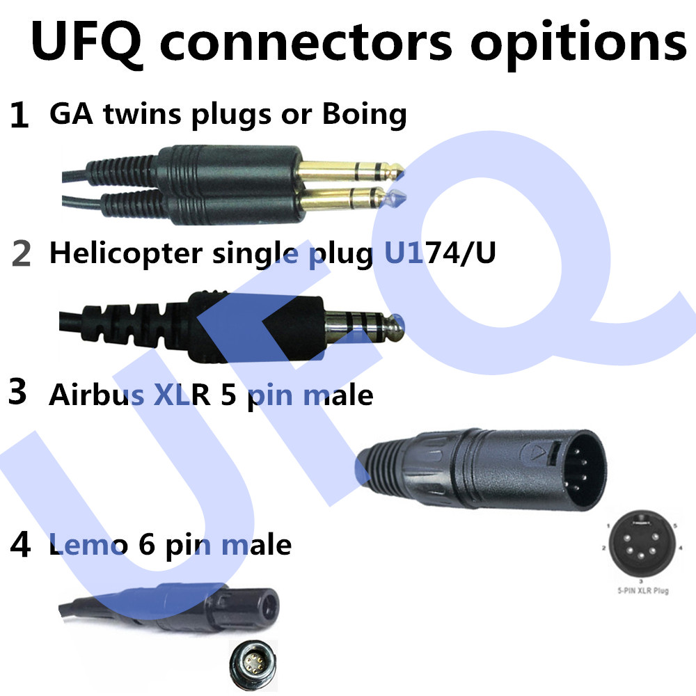 UFQ connectors