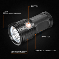 Aluminum Alloy T6 LED Torch Flashlight 500 Meters Outdoor Hunting Super Bright Light IP65 Portable Searchlight USB Rechargeable