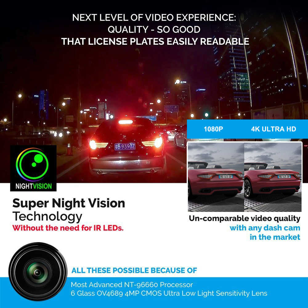 AZDOME Dash Cam GS63H 4K Dibangun Di Kecepatan GPS Koordinat WiFi DVR Dual Lensa Mobil Kamera Dash Kamera Malam visi Dashcam 24H Park