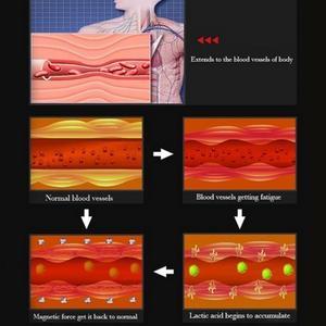 Image 5 - Unisex Anti saç dökülmesi tedavisi Serum zencefil özü saç çıkma organik sakal yağı büyüyen erkek kadın saç bakımı