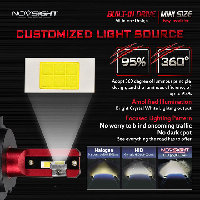 NOVSIGHT H4 H7 H11 H1 H3 H8 H9 9005 9006 Car LED Headlight Bulbs Hi-Lo Beam 60W 10000LM 6000K Fog Light Bulb DC12v 24v