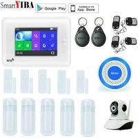 https://i0.wp.com/ae01.alicdn.com/kf/HTB1Ko6lXyDxK1RjSsD4q6z1DFXaD/SmartYIBA-GSM-Home-Alarm-LCD-GPRS-WiFi-GSM-RFID.jpg