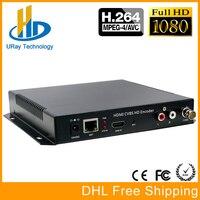 Hot Sale H 264 Live Streaming Video Encoder HDMI CVBS Composite TV Encoder H 264