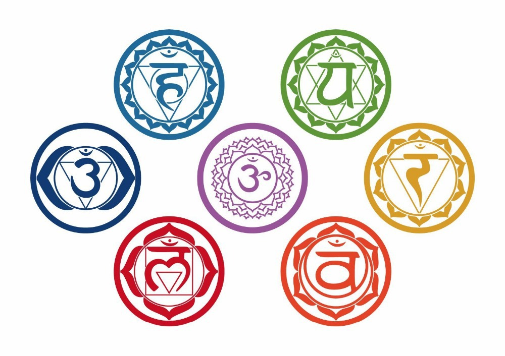 Images of Chakra Symbols and Sanskrit Names  ThoughtCo