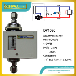 0.3 ~ 2bar adjustable micro differential Pressure switches are installed between small diameter  or small flow rate pipelines
