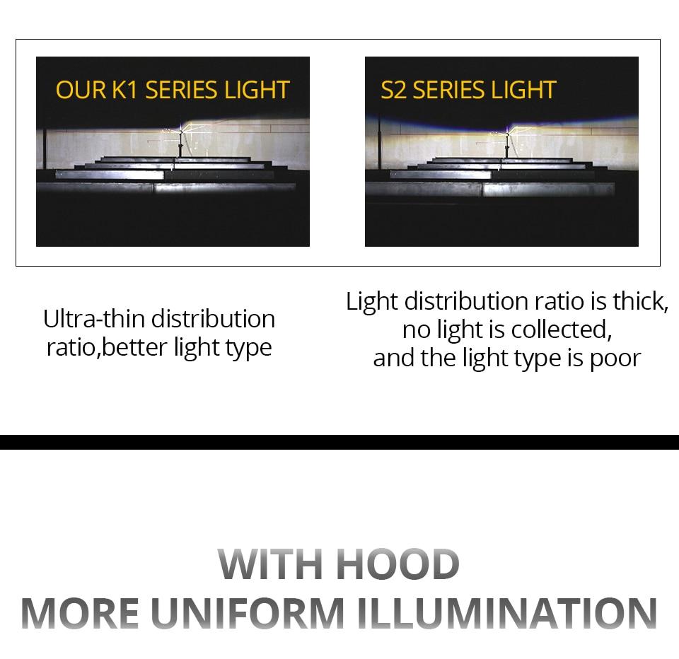 Aceersun H4 LED H7 Car Headlight H1 H8 H9 9005 9006 8000lm 4300K 6500K MINI 72W Auto Hi Lo Beam 12V And 5V USB Small stage light (10)