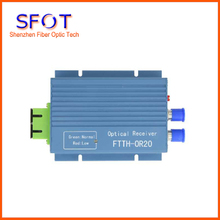 Mini Optical Receiver / FTTH optical receiver / CATV optical node, SFOT-WS-OR20A, Mini node node ds shampooing