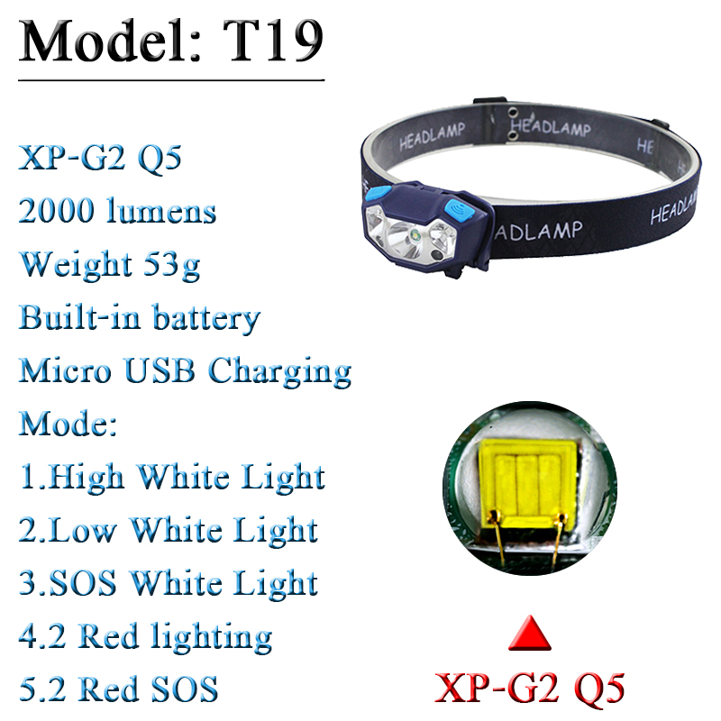 FX DZ20T19 4000lm Mini Rechargeable LED HeadLamp Body Motion Sensor LED Bicycle Head Light Lamp Outdoor Camping With USB in Headlamps from Lights Lighting