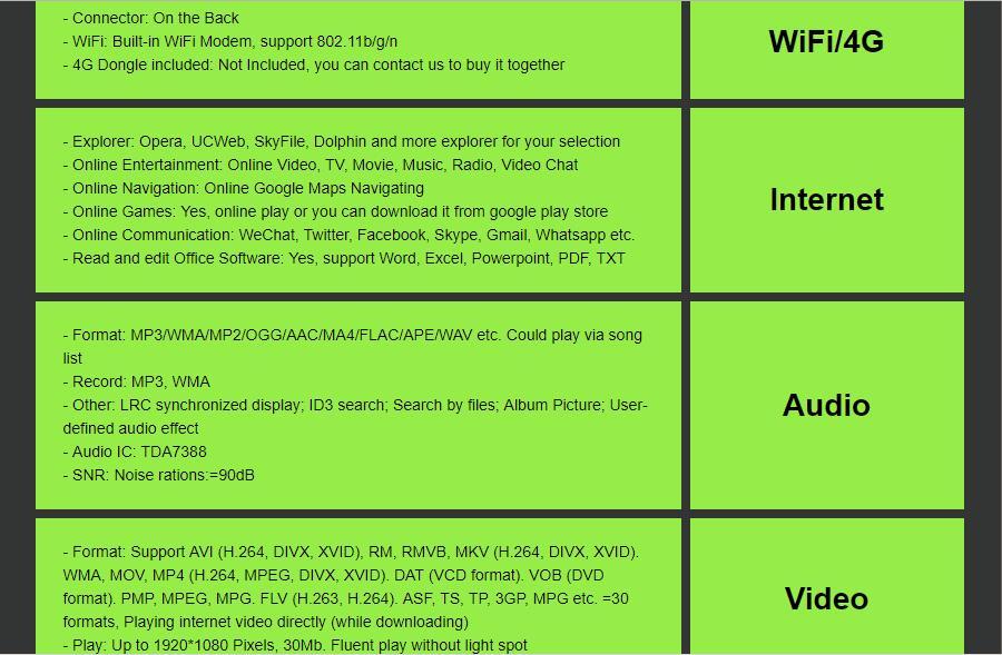 2GB+16GB Car Stereo Autoradio GPS Navigation For Universal Single Android  8 1 1 Din Quad Core 1024*600 GPS Head Unit WIFI BT CAM