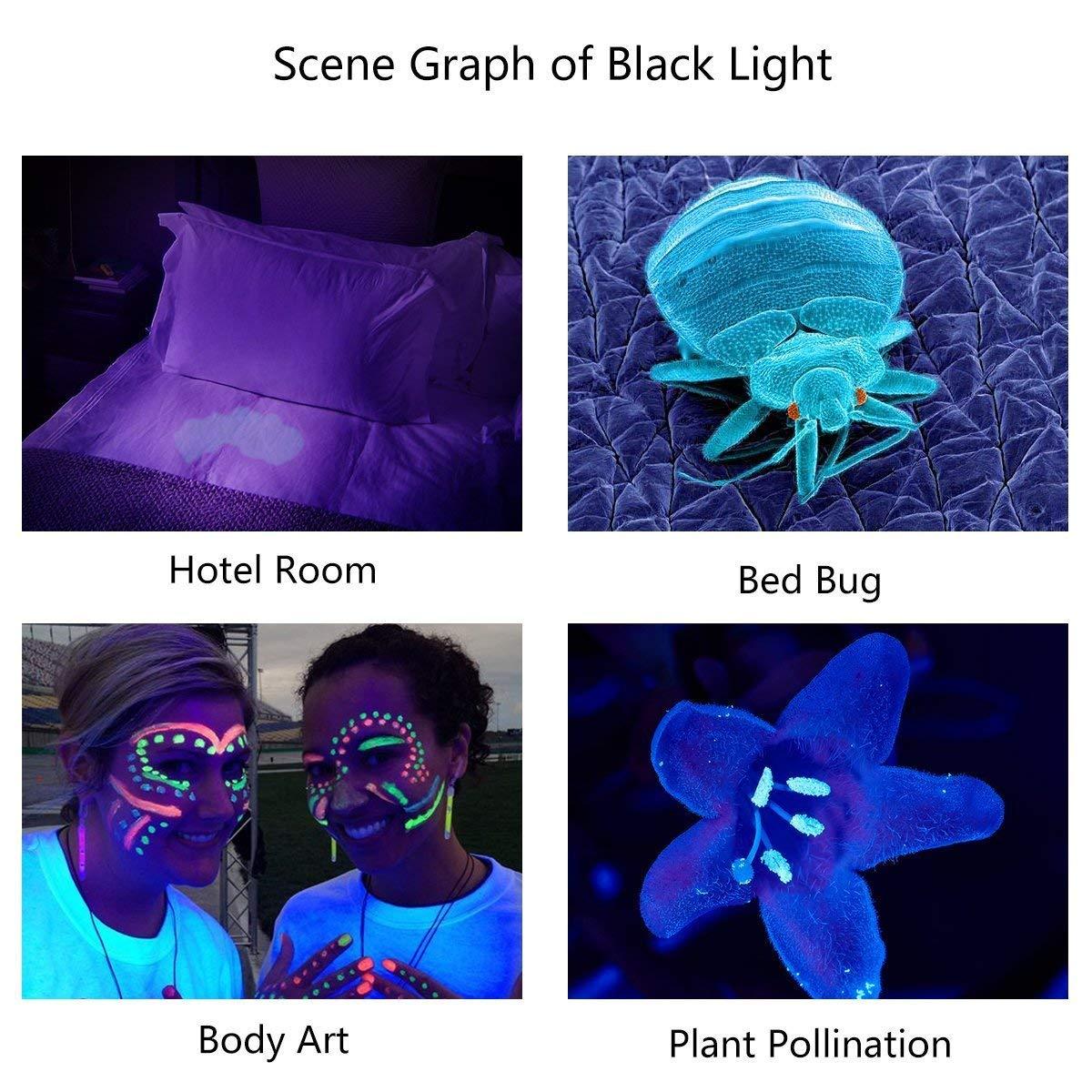 LED UV Flashlight Ultraviolet Torch 5Mode Mini UV Light Zoomable Function 395nm Ultra Violet Light Blacklight use 18650 Battery 5
