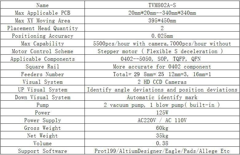 Macchina States binario SMD/LED 1
