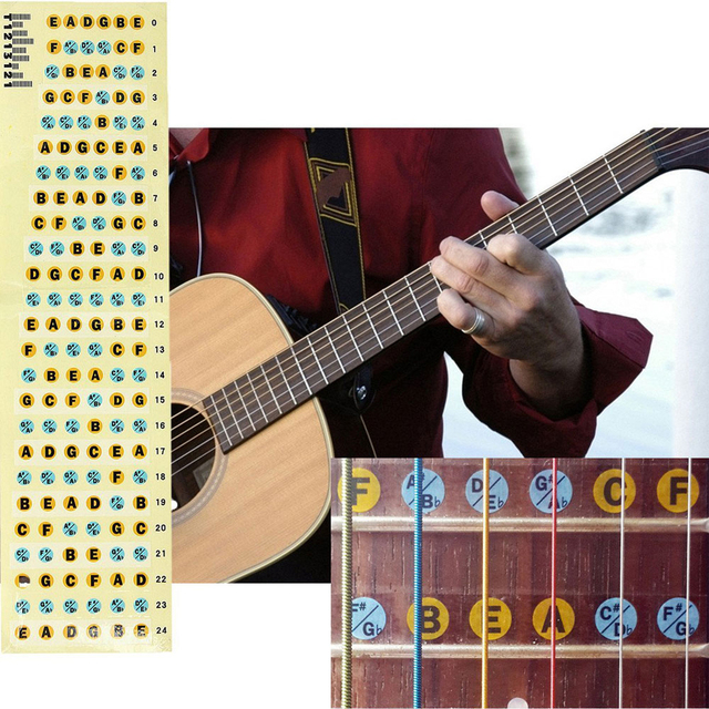 2Pcs Guitar Fretboard Stickers 6 String Note Labels Guitars Fret Scale Mark  Stickers For Bass Electric