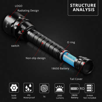 Diving LED Flashlight UV Scuba Ultraviolet 5/3 LED Lantern Purple Light Underwater 200M Dive Aluminum Torch 395nm Waterproof