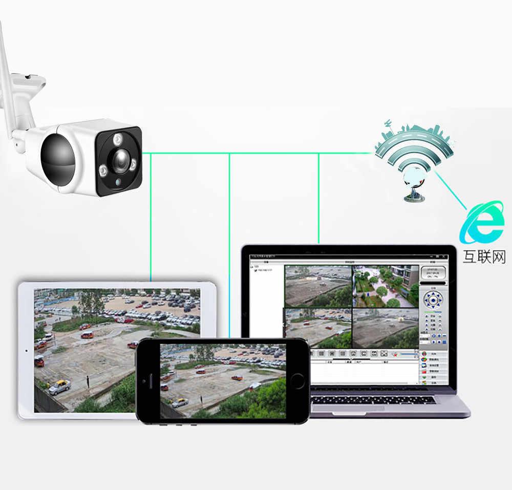 Wifi 5 ميجابيكسل hd الرئيسية الأمن نظام كاميرا لاسلكية شبكة ir رصاصة كاميرا مراقبة في مصغرة