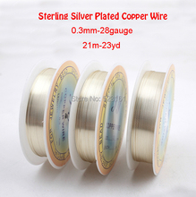 21m 23yd Sterling Silver Plated Copper