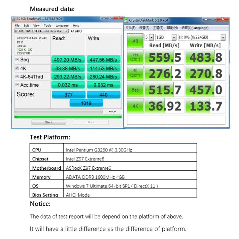 Zheino 2.5 inch SATA 240GB 256GB SSD 2D MLC/3D Nand SATA3 Hard Disk Drive 7MM Internal Solid State Drive For PC Laptop Desktop