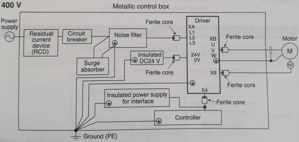 Detail Feedback Questions about Panasonic MSMF042L1V2M