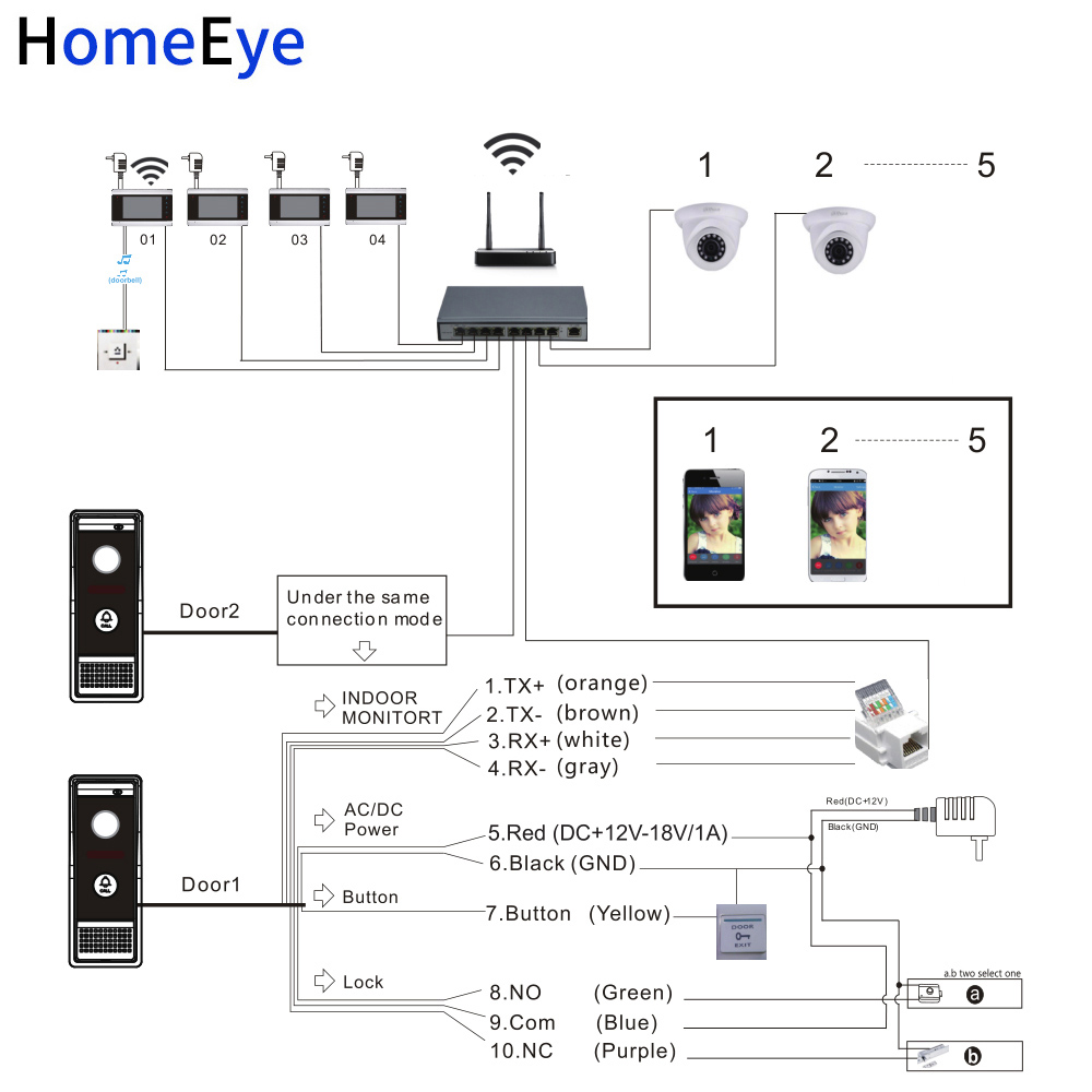 Купить с кэшбэком 720P IP Video Door Phone Wifi Video Intercom Smart Phone App Unlock Motion Detection Wide View Angle Home Access Control System