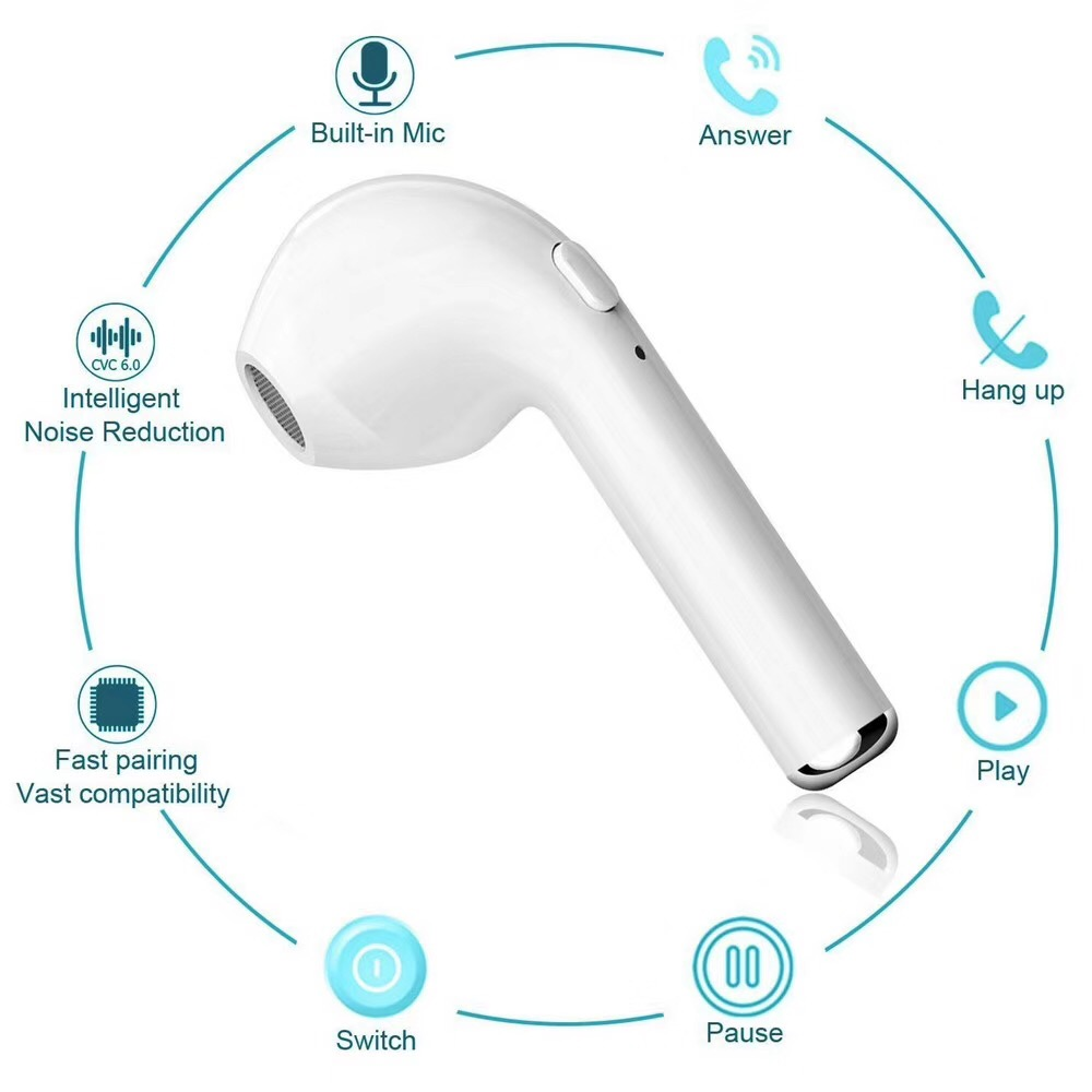 YODELI Airpods Bluetooth Earphone I7S TWS Twins Wireless Headphones Bass Headset With Microphone For iPhone 6 7 8 S Xiaomi Phone (7)