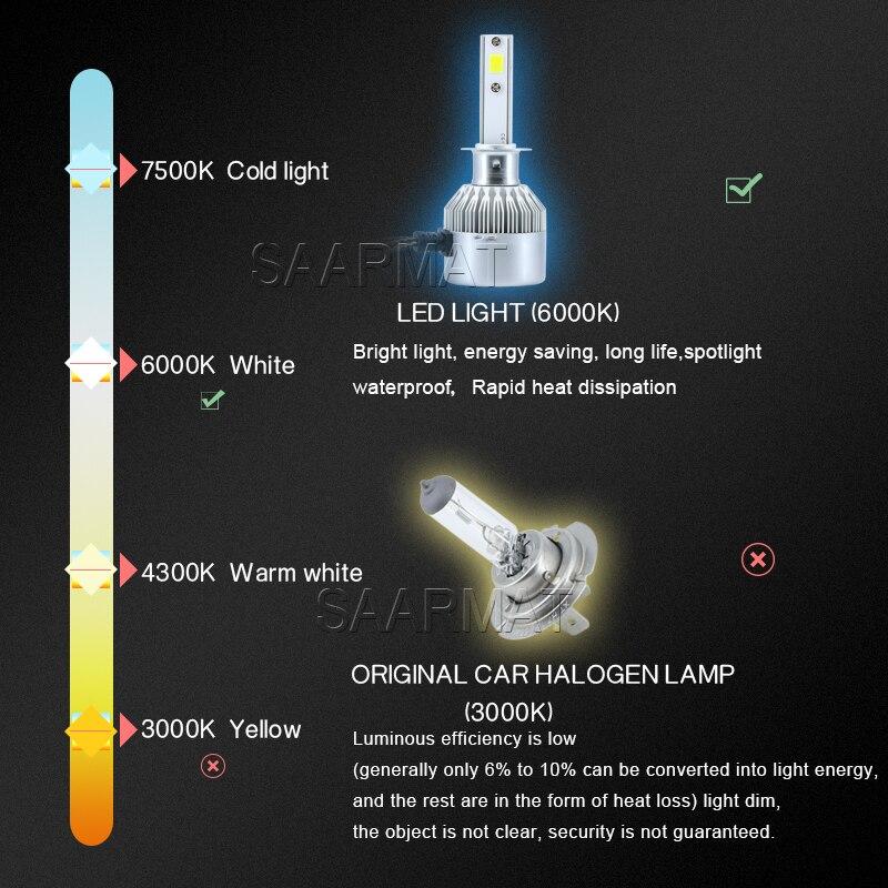 2X LED Bilstyling H7 H1 H3 H4 / HB2 H8 / H11 9005 / HB3 9006 / HB4 - Bilbelysning - Foto 5