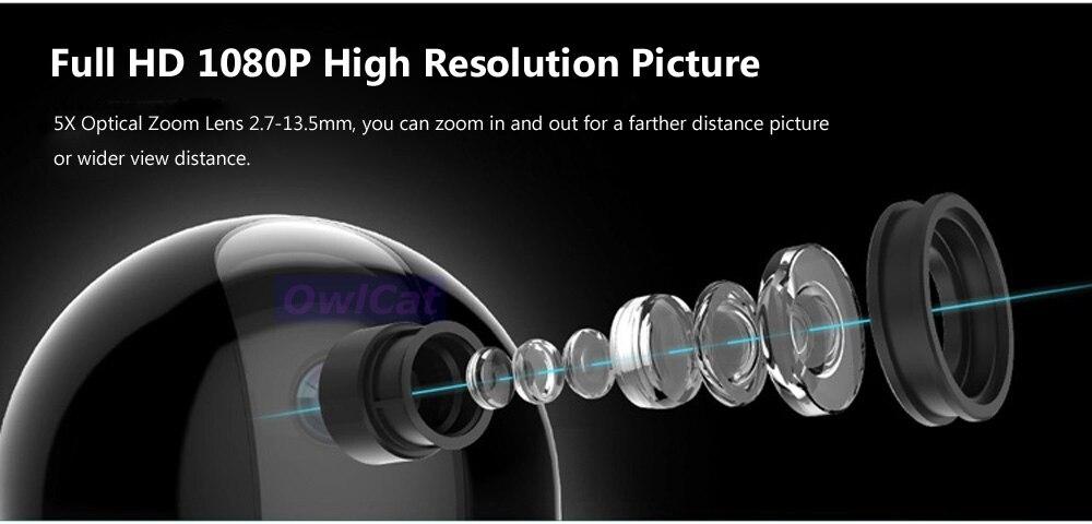 hd 1080p zoom lens
