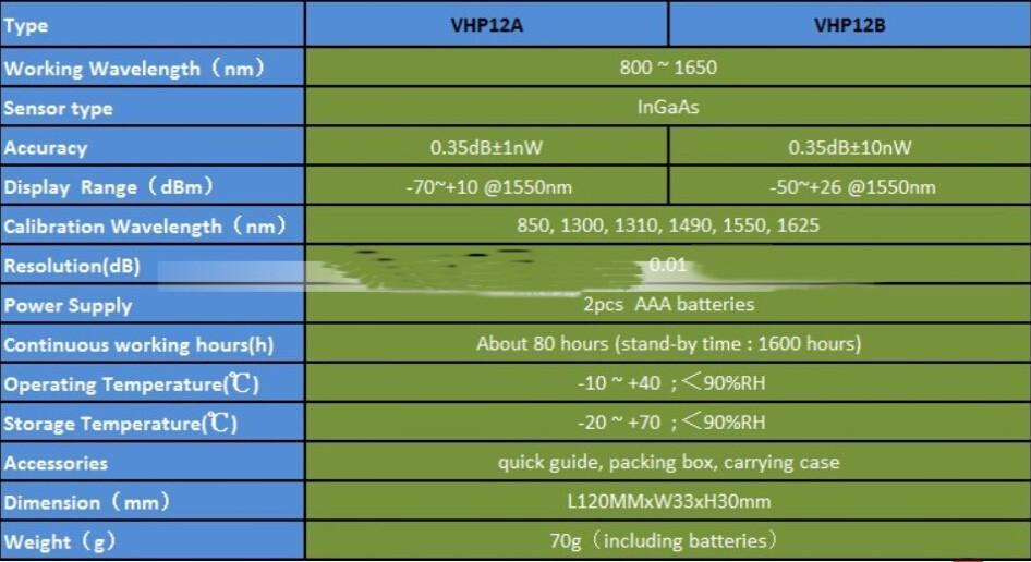 fiber optic power meter 7