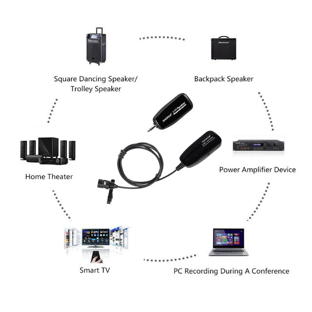 2.4 G Wireless Microphone Set
