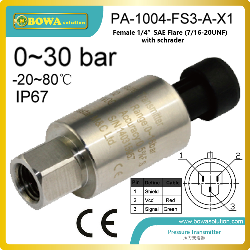 Pressure transmitters are used in kings of condensers of refrigeration, heat pump and air conditioners to regulate heat transfer