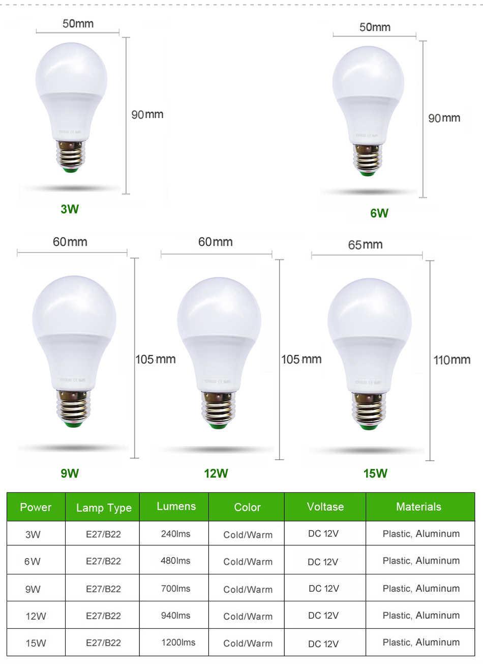 4 adet 12 volt Led ampul E27 DC12V LED lamba 3W 6W 9W 12W 15W lampada Bombillas Led E27 12 V ev güneş SystemLight Motor ampul