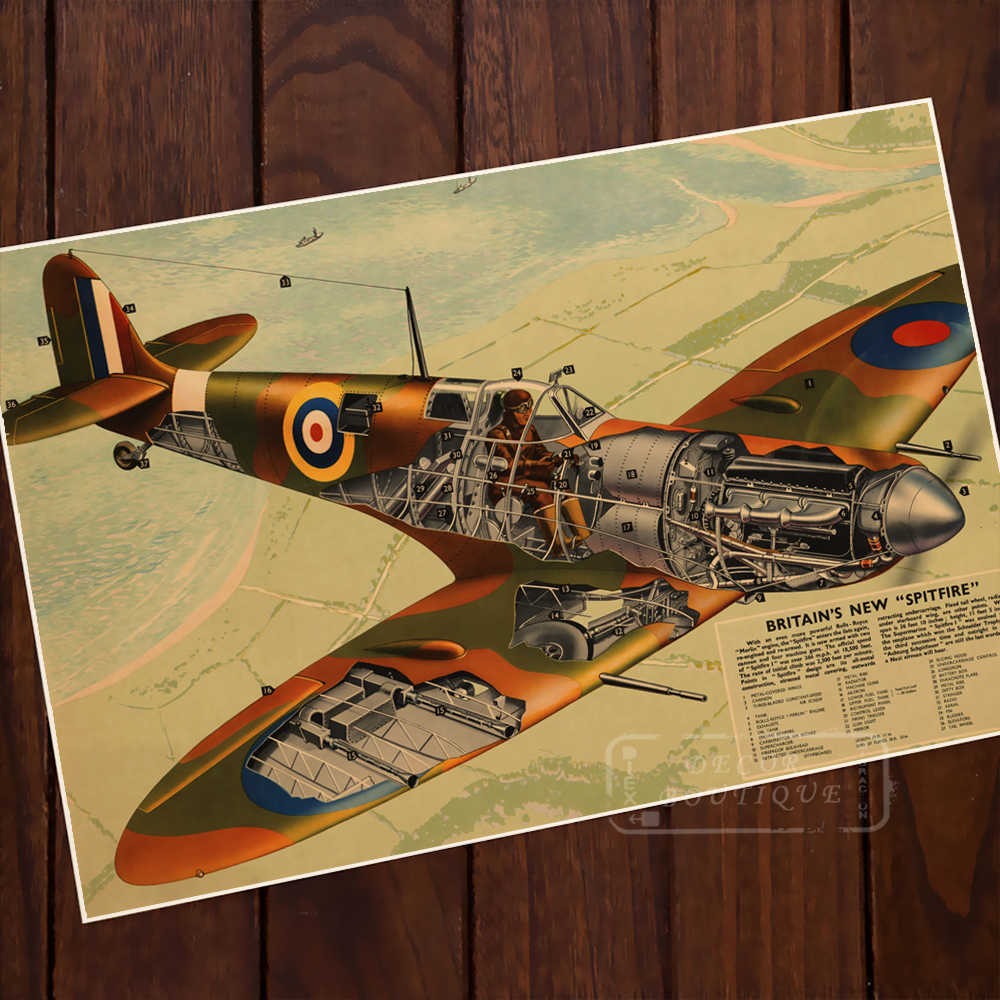 Britain Aircraft WW2 Airplane Structure Chart Poster Vintage Retro Canvas Painting DIY Wall Paper Posters Home Gift Decoration
