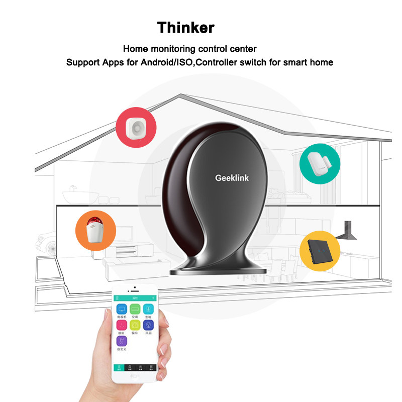 ФОТО Geeklink Thinker Universal Remote Controller,Router+WIFI+IR+RF,Wireless Control 433 Switch by IOS Android Smart Home Automation