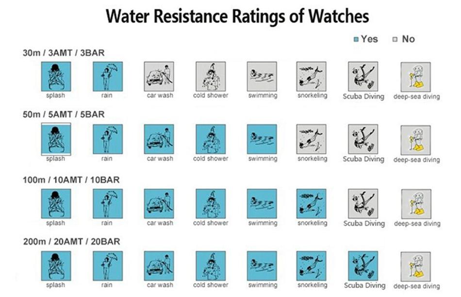 Reloj inteligente LIGE para mujer con monitor, seguidor Fitness de frecuencia cardíaca y presión arterial 14