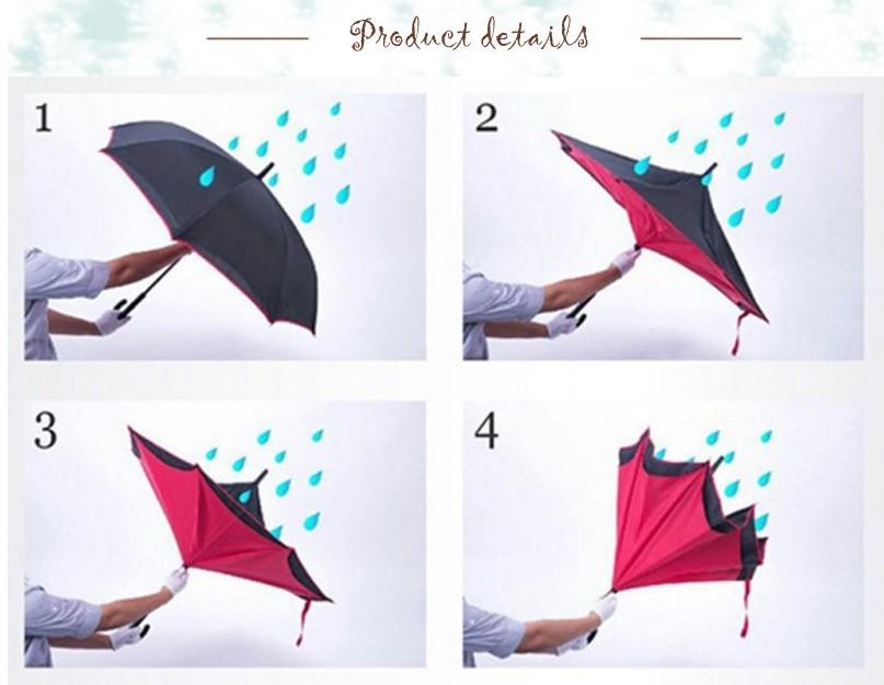 Tilkumisvastased vihmavarjud – suur valik