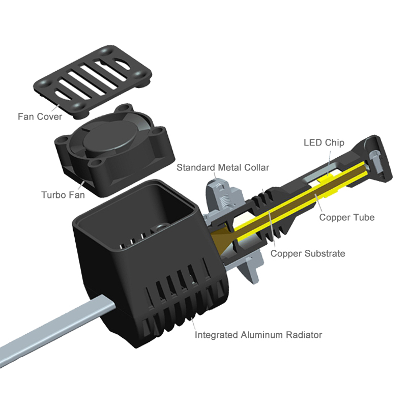 CNSUNNYLIGHT Canbus LED Headlight Car Bulbs H7 H11 9006 9005 H4 D1 wLUMILEDS MX70 Chips 14000Lm 5700K No Error Automotivo Light (9)