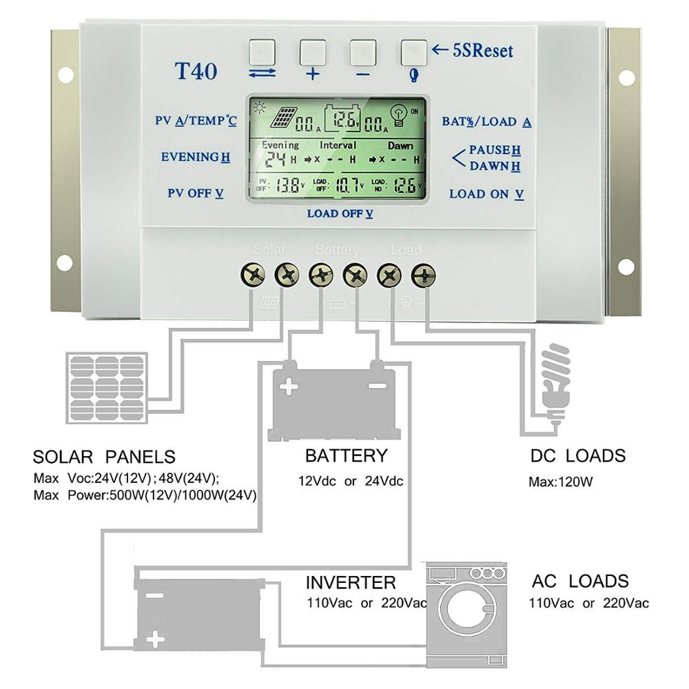 Solar Charge Controller MPPT 10A 20A 30A 40A 12V/24V Auto Battery Regulator Charger LCD Dual Timer Control T10 T20 T30 T40