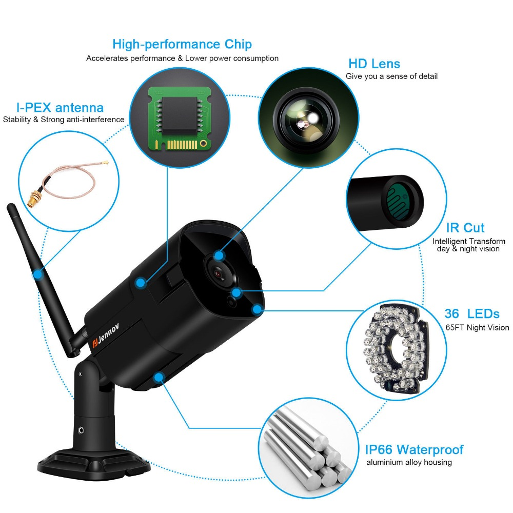 4CH 1080P 2MP Wireless NVR LCD Monitor CCTV Security IP Camera Wi-fi Outdoor Home Video Surveillance Recorder Vision Led Light