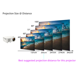 Image 4 - SmartIdea חדש מיני LED מקרן וידאו משחק נייד Proyector אודיו/AV/USB/SD לבנות ב סוללה אופציונלי זול מחיר