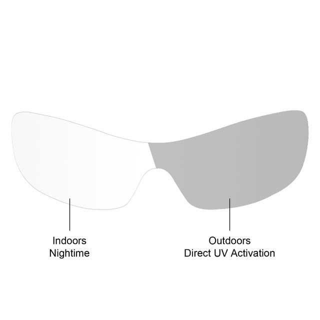 fc4410f77d7 Mryok Anti-Scratch Replacement Lenses(Lens Only) for Oakley Antix Sunglasses  Eclipse Grey