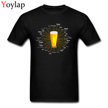 GREAT Beer in 45 different languages t-shirt