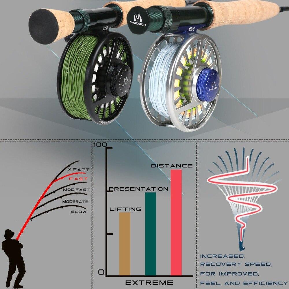 Maximumcatch Extreme Fly Ribolov štap 3/4/5/6 / 8weight s IM6 - Ribarstvo - Foto 4