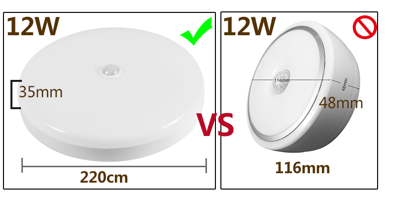 HTB1L6ugacfrK1Rjy1Xdq6yemFXay Smart PIR Motion Sensor LED Ceiling Lights 12W 18W 220V Led Ceiling Lamp Light for Home Hallway Stairway Garage Porch Laundry