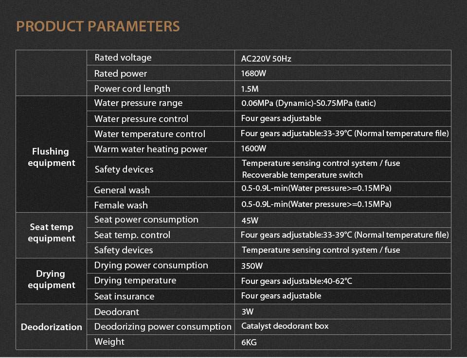 Product-parameter