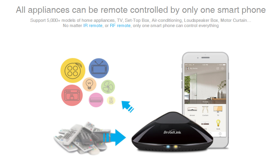 All Liances Can Be Remote Controlled By Only One Smart Phone Support 5 000 Models Of Home Tv Set Top Box Air Conditioning