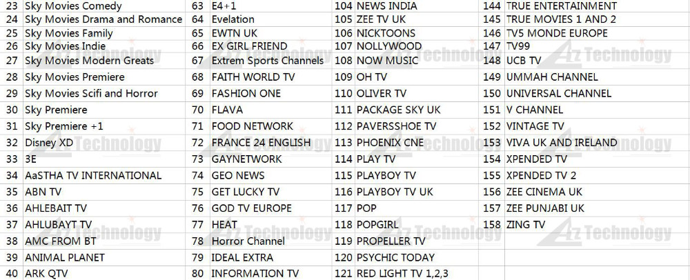 UK-Channels-List-2
