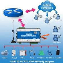 GSM 4G M2M RTU S270 блок дистанционного управления доступом сигнализация для BTS мониторинга Modbus TCP Slave система автоматического управления