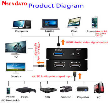 4K HDMI to USB3 0 Game Video Capture Card HDMI 1080P 60fps Video