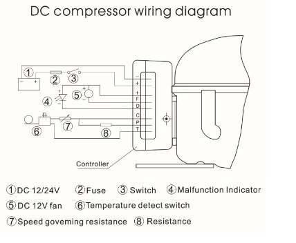 Refrigerator Compressor Wiring Diagram Home Beverage Fridge