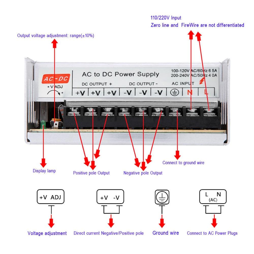 hight resolution of ac 110v 220v input to dc 12v 30a 360w output high quality switch inline 12v dc fuse 25a ac to dc 12v 30a power supply diagram